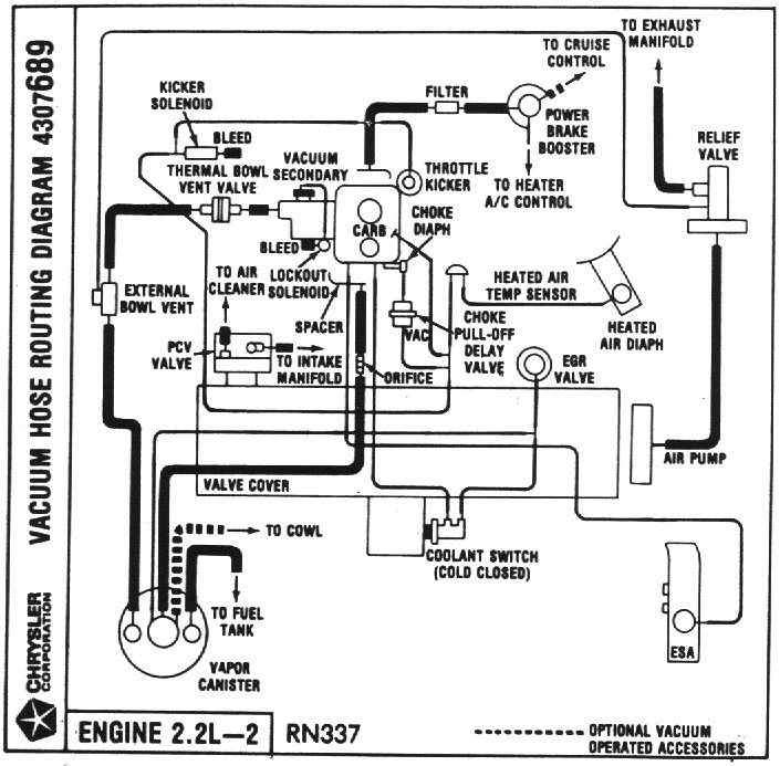 2 2l carbureted diagrams  1986 federal · 1986 california · 1986 canadian