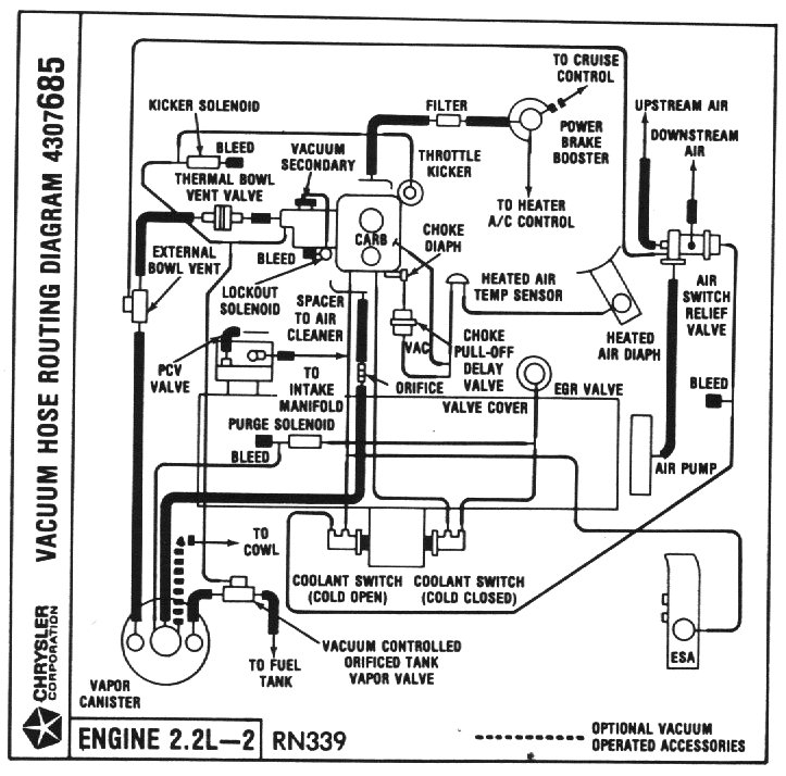 Vacuum Hose Routing Diagrams - MiniMopar Resources
