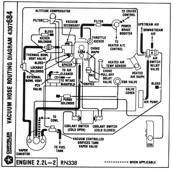 vacuum hose routing diagrams minimopar resources2 2l carbureted diagrams