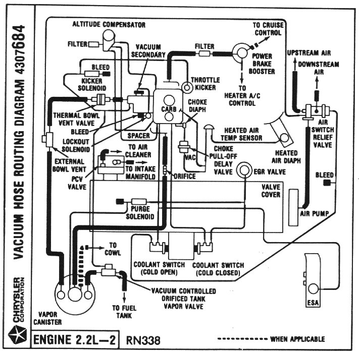 Vacuum Hose Routing Diagrams Minimopar Resources. 1987 California And Canadian. Mazda. 1986 Mazda B2000 Engine Diagram Vacuum At Scoala.co