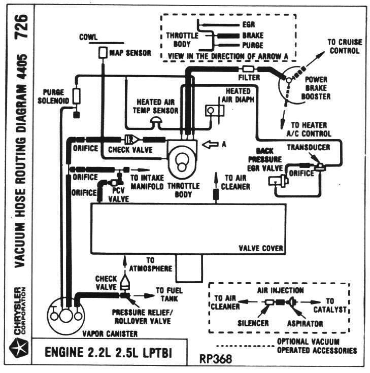 Vacuum Hose Routing Diagrams Minimopar Resources. 1987 Federal California And Canadian. Chevrolet. 96 4 3 Tbi Chevy Vacuum Diagram At Scoala.co