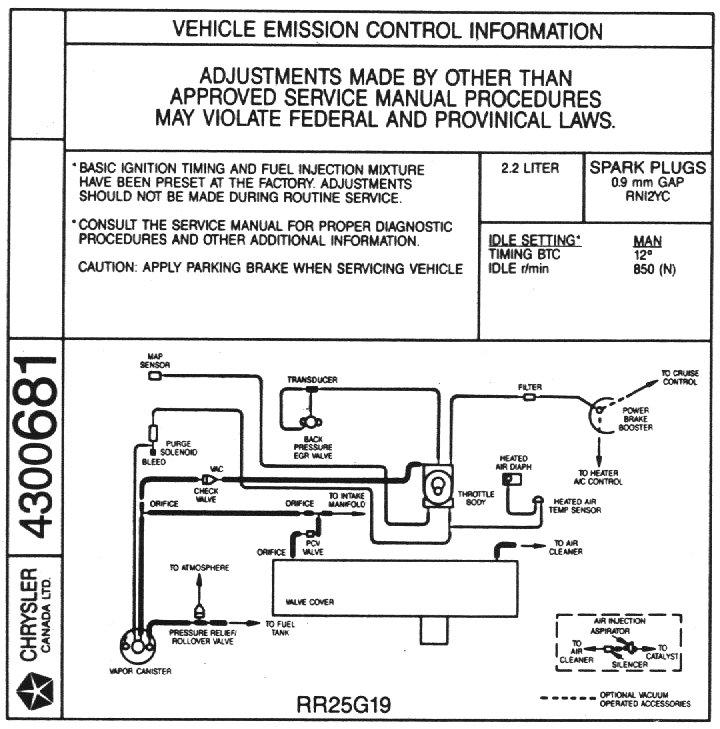 Vacuum Hose Routing Diagrams - MiniMopar Resources on