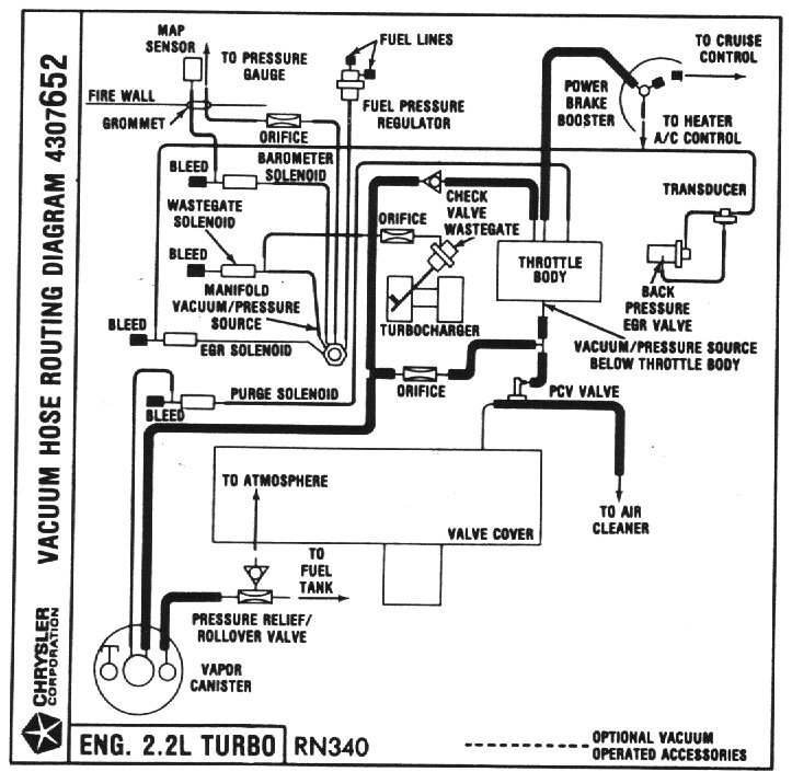 vacuum hose routing diagrams minimopar resources2 2l and 2 5l turbo i diagrams