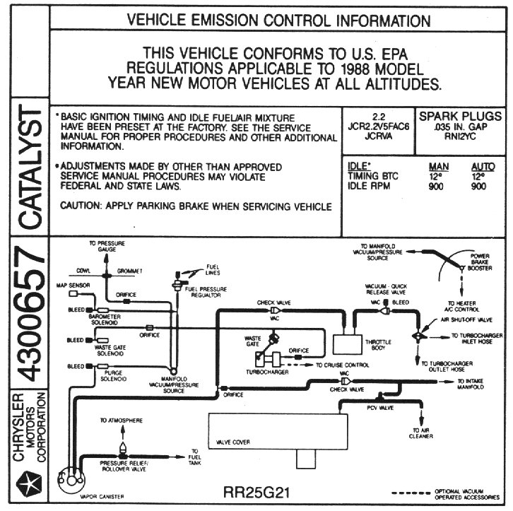 1988 Federal California And Canadian: 1988 Chrysler Lebaron Engine Diagram At Freddryer.co