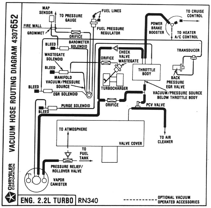 1987 Dodge Ram Vacuum Line Diagram