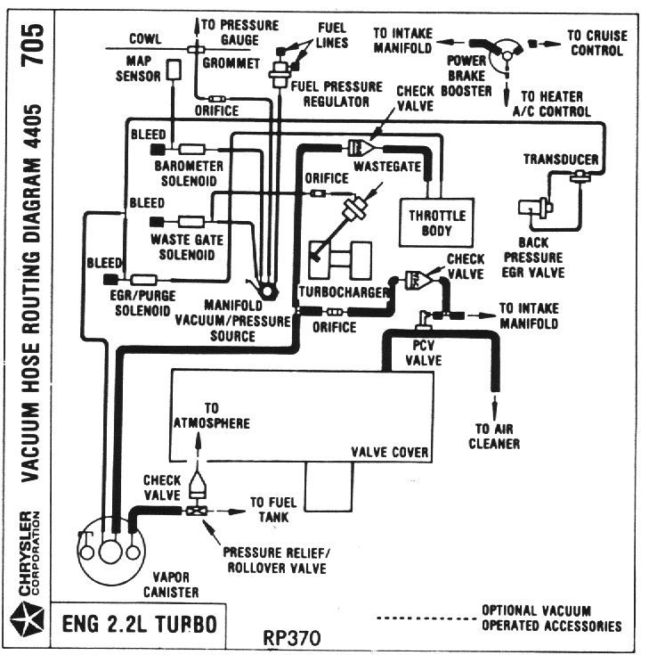 Pt Cruiser Vacuum Line Diagram on 2003 pt cruiser water pump diagram